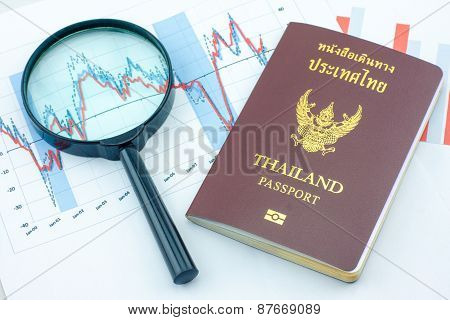 Graphs magnifier and Thailand passport