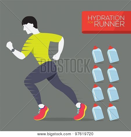 Runner With Hydration Bottles.