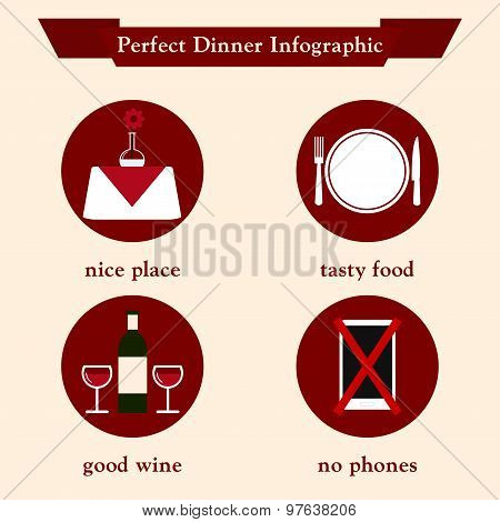 Perfect romantic dinner for two infographic.
