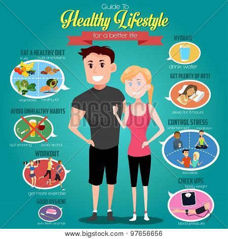 Guide To Healthy Lifestyle Infographics