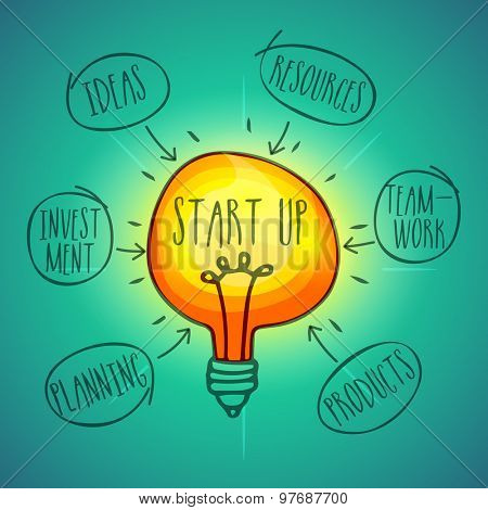 Illustration of a light bulb, showing process for business startup on shiny blue background.