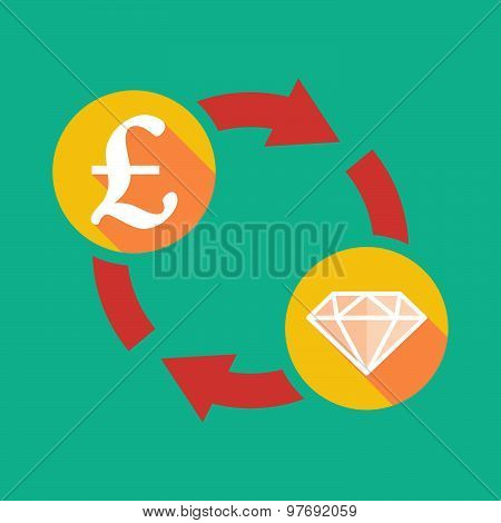 Exchange Sign With A Pound Sign And A Diamond