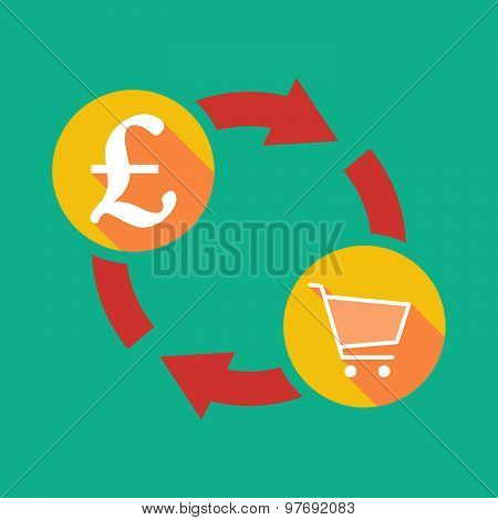Exchange Sign With A Pound Sign And A Shopping Cart
