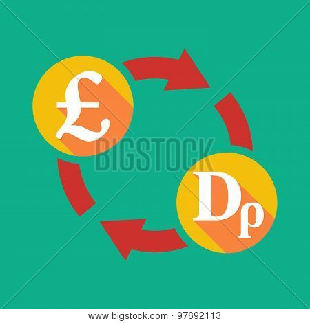 Exchange Sign With A Pound Sign And A Drachma Sign