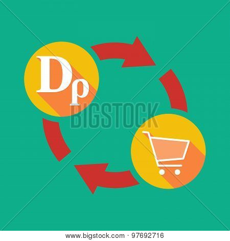 Exchange Sign With A Drachma Sign And A Shopping Cart