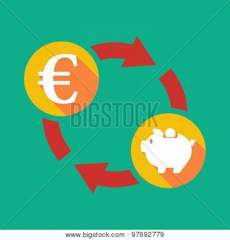 Exchange Sign With An Euro Sign And  A Piggy Bank