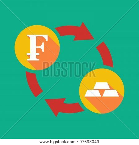 Exchange Sign With A Swiss Franc Sign And Gold Bars
