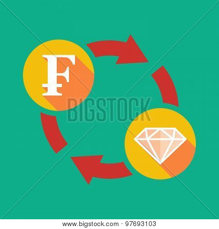 Exchange Sign With A Swiss Franc Sign And A Diamond