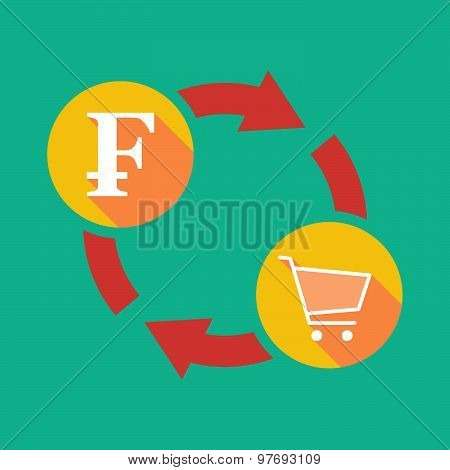 Exchange Sign With A Swiss Franc Sign And A Shopping Cart