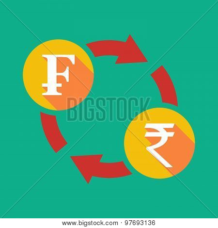 Exchange Sign With A Swiss Franc Sign And A Rupee Sign