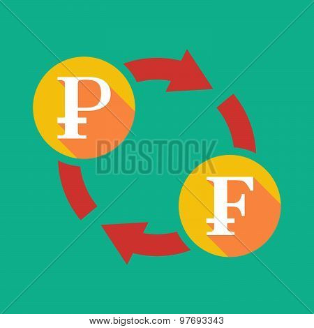 Exchange Sign With A Ruble Sign And A Swiss Franc Sign