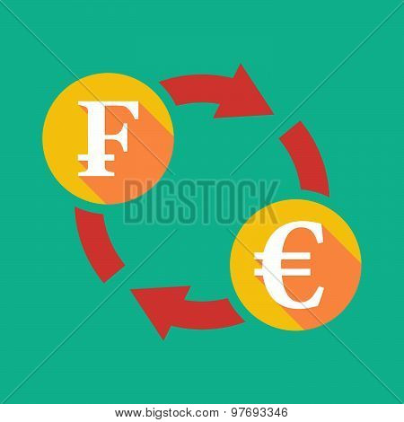 Exchange Sign With A Swiss Franc Sign And An Euro Sign