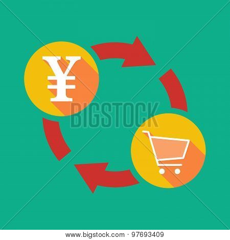 Exchange Sign With A Yen Sign And A Shopping Cart