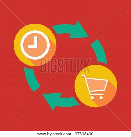 Exchange Sign With A Clock And A Shopping Cart