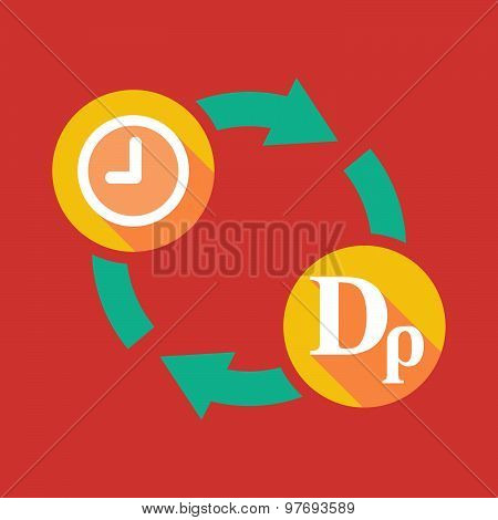 Exchange Sign With A Clock And A Drachma Sign