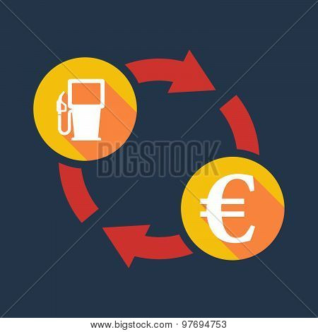 Exchange Sign With A Gas Pump And An Euro Sign