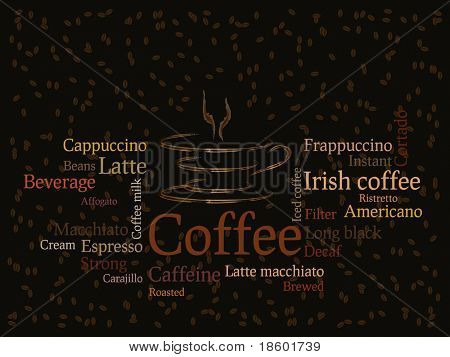 Coffee background with coffee beans and writing sorts