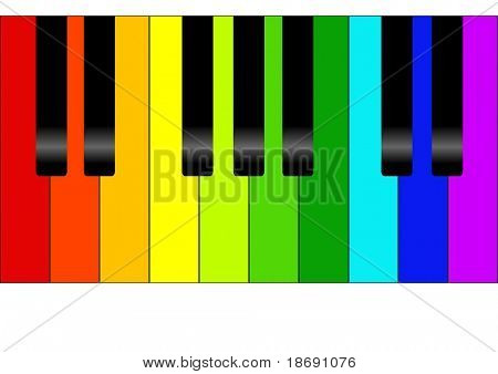 Editable vector colorful piano background