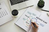 Business Plan Strategy Marketing Startup Organization poster
