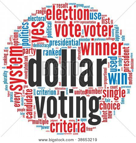 Dollar voting concept in word tag cloud on white background