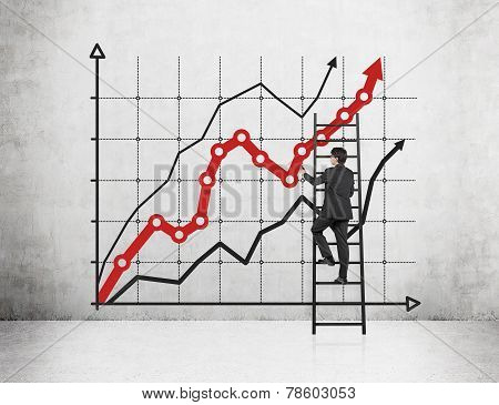 Businessman Drawing Big Chart