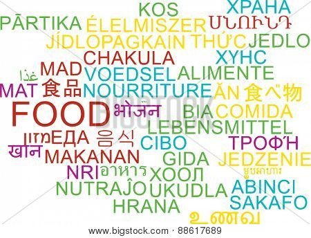 Background concept wordcloud multilanguage international many language illustration of food