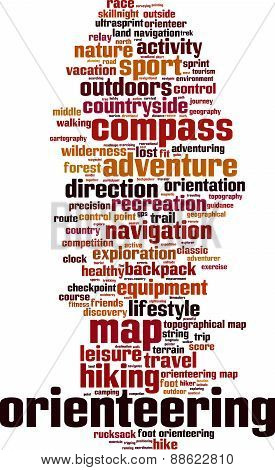 Orienteering Word Cloud