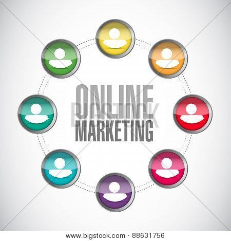 Online Marketing Diversity Markets Sign