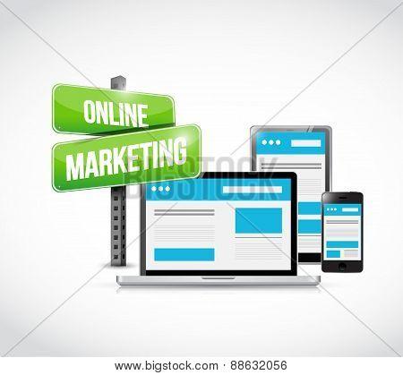 Online Marketing Technology Concept Sign