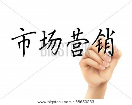 Simplified Chinese Words For Marketing