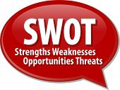 picture of swot analysis  - word speech bubble illustration of business acronym term SWOT Strength Weaknesses Opportunities Threats - JPG