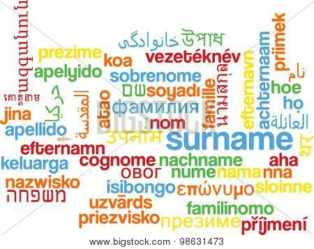 Background concept wordcloud multilanguage international many language illustration of surname