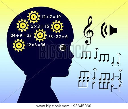 Music Education And Intelligence