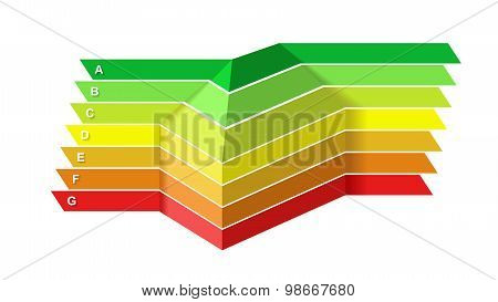 Energy Efficiency Rating Scale.