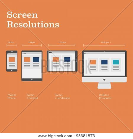 Screen Resolutions preview with pixel dimensions - website layout on different devices - flat design illustration