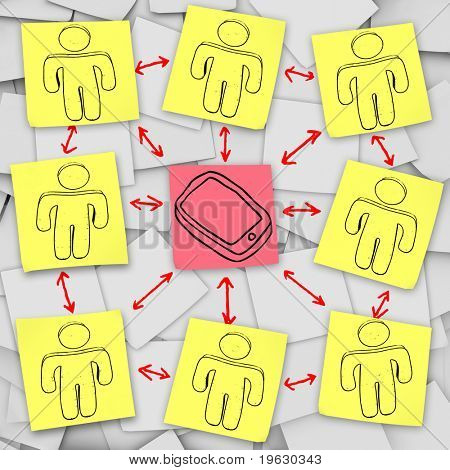 A network of people connected together in a network with a smart phone in the middle, showing the connections and the possibilities for communication
