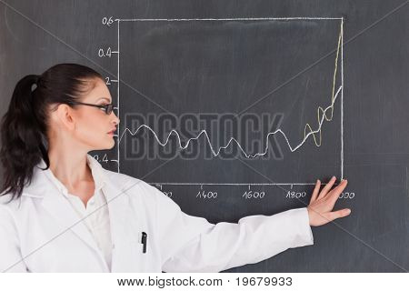 Female Scientist Showing Charts On The Blackboard