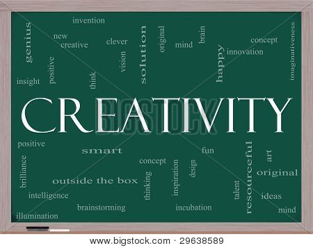 Creativity Word Cloud Concept On A Blackboard