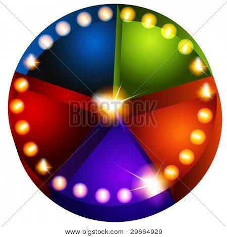 An image of a theatrical lights pie chart.