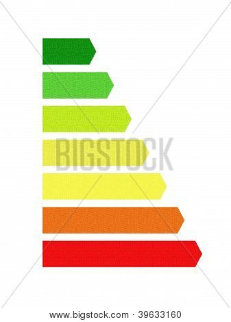 Energy level marks printed on canvas -expressive colors