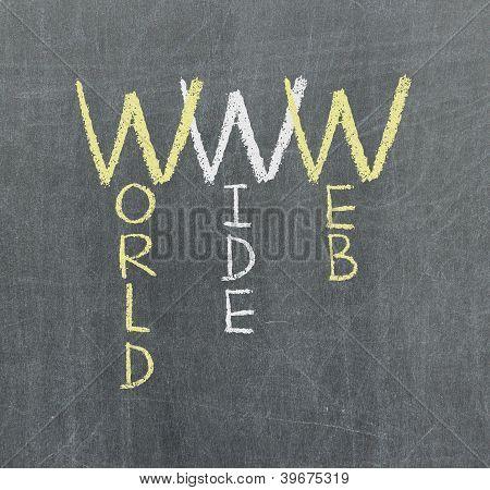 Www Abbreviation For World Wide Web