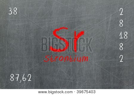 Isolated Blackboard With Periodic Table, Strontium