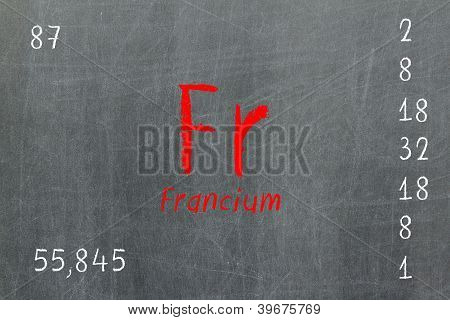 Isolated Blackboard With Periodic Table, Francium