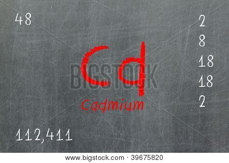 Isolated Blackboard With Periodic Table, Cadmium