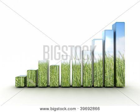 Eco graph 3D