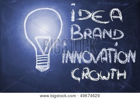 Idea Brand Innovation & Growth, Lightbulb On Blackboard