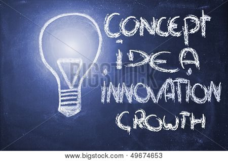 Concept Idea Innovation & Growth, Lightbulb On Blackboard