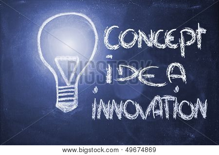 Winning Concept Idea Innovation, Lightbulb On Blackboard
