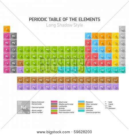 Periodic Table of the Chemical Elements. Long Shadow style Vector.