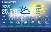 stock photo of thunder-storm  - Weather forecast interface with icon set  - JPG